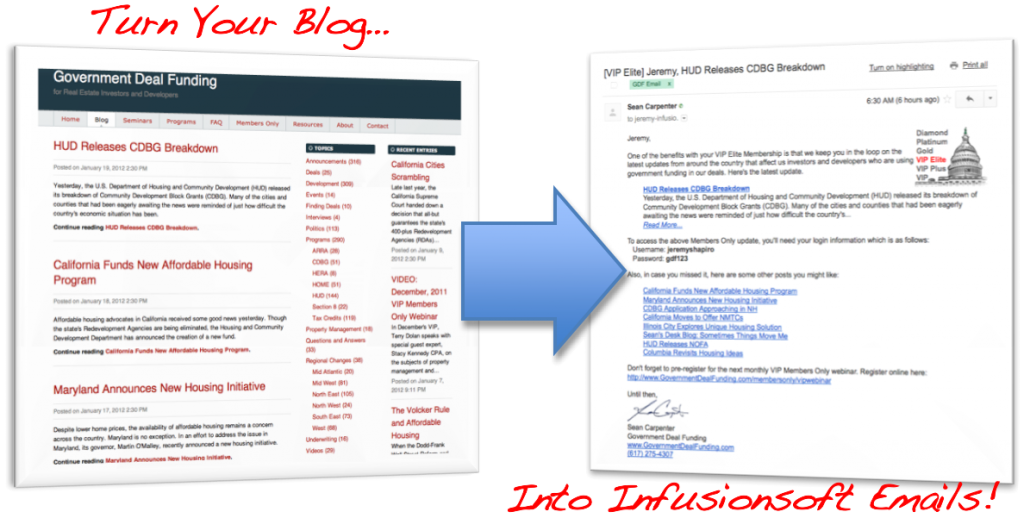 RSS to Email with Infusionsoft